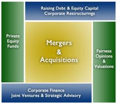 investment banking1