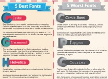 CV FONT INFOGRAPHIC