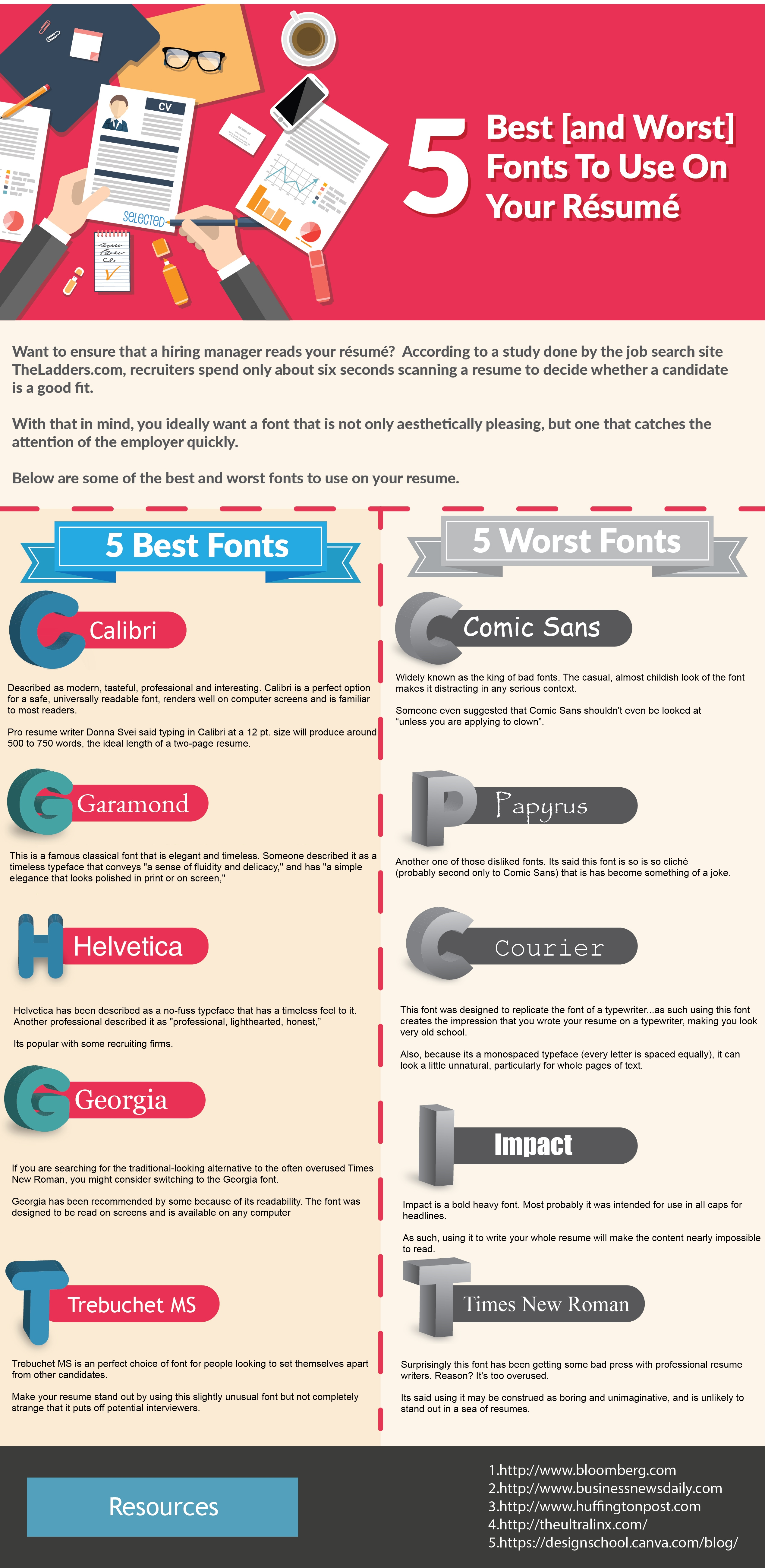 Writing A Cv 5 Best Worst Fonts To Use Www Jarushub Com